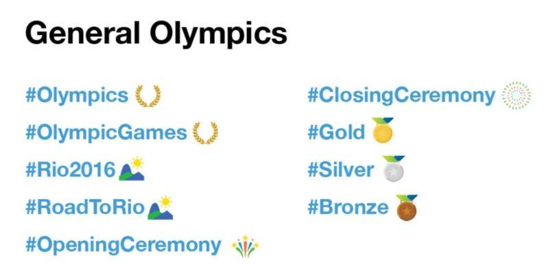 Twitter komt met Olympische emoji's