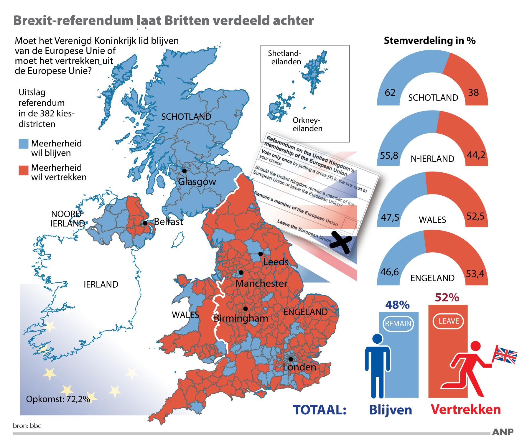 Deadline brexit nadert: wat is er allemaal gebeurd?