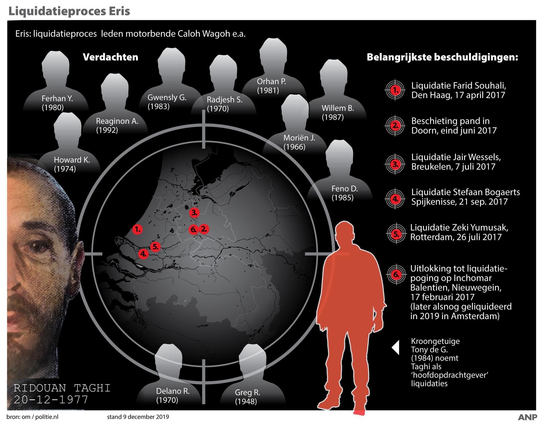 OM onderzoekt miljoenen berichten 'moordmakelaars' Caloh Wagoh