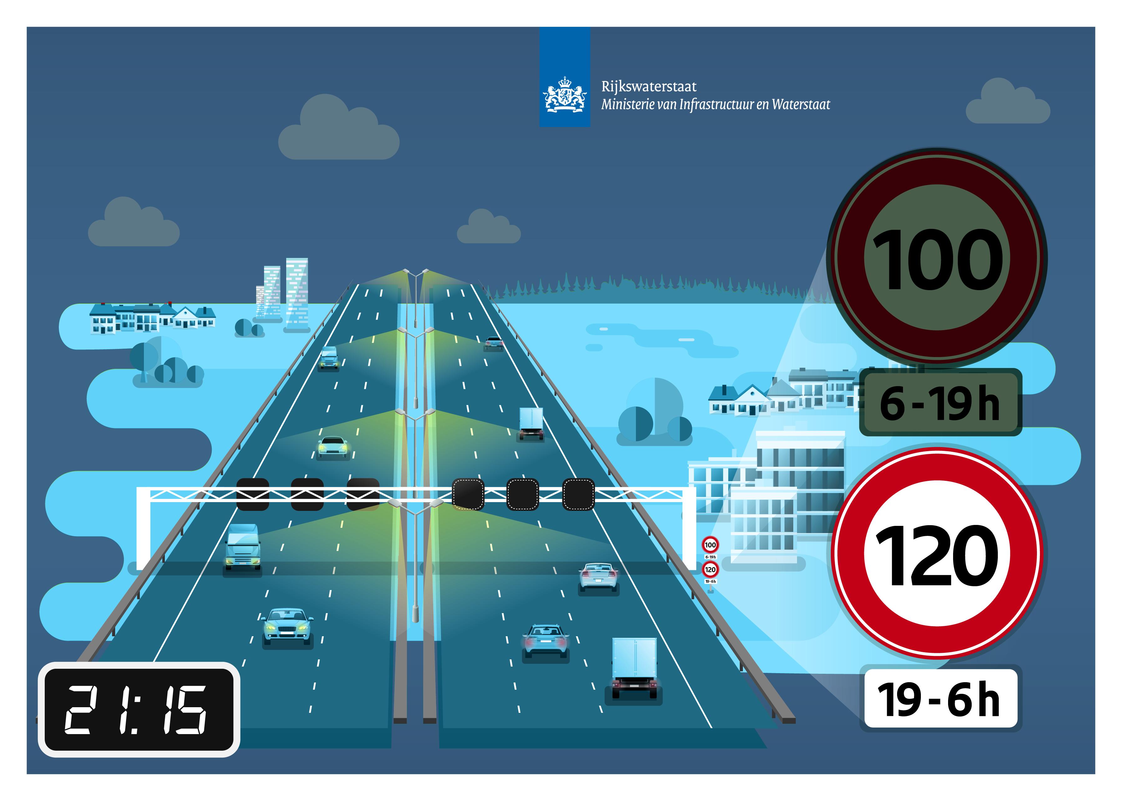 Project '100 km per uur' een mega-klus