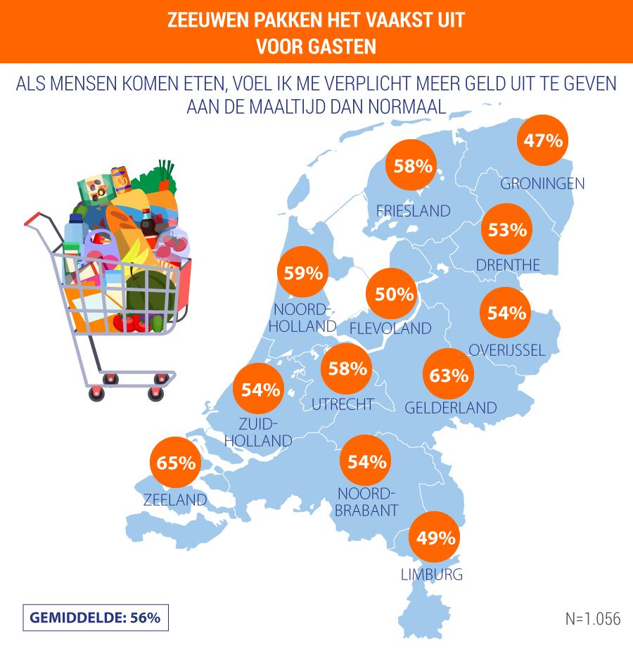 Een kaartje van hoeveel geld per provincie wordt uitgegeven als mensen komen eten